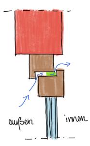 Funktionsskizze eines Fensterfalzlüfters